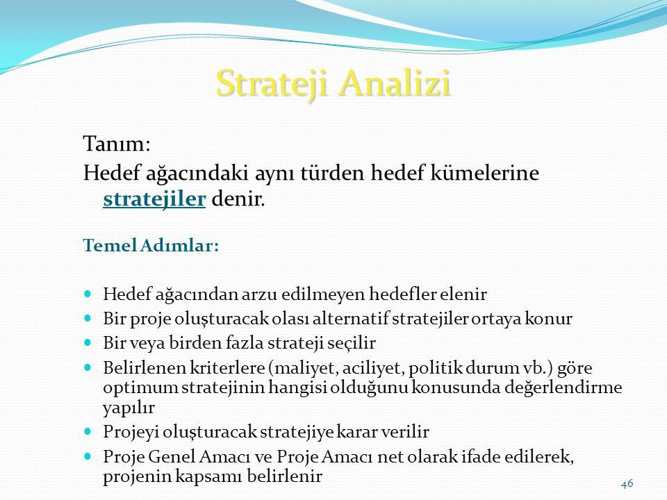 Strateji Analizi Tanım: Hedef ağacındaki aynı türden hedef kümelerine stratejiler denir. Temel Adımlar: Hedef ağacından arzu edilmeyen hedefler elenir