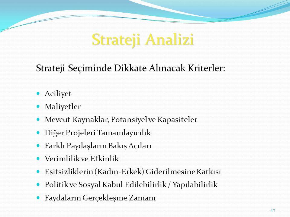 Strateji Analizi Strateji Seçiminde Dikkate Alınacak Kriterler: Aciliyet Maliyetler Mevcut Kaynaklar, Potansiyel ve Kapasiteler Diğer Projeleri Tamamlayıcılık Farklı Paydaşların Bakış Açıları Verimlilik ve Etkinlik Eşitsizliklerin (Kadın-Erkek) Giderilmesine Katkısı Politik ve Sosyal Kabul Edilebilirlik / Yapılabilirlik Faydaların Gerçekleşme Zamanı 47