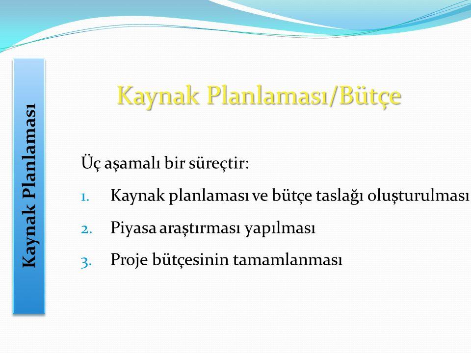 Üç aşamalı bir süreçtir: 1. Kaynak planlaması ve bütçe taslağı oluşturulması 2. Piyasa araştırması yapılması 3. Proje bütçesinin tamamlanması Kaynak P