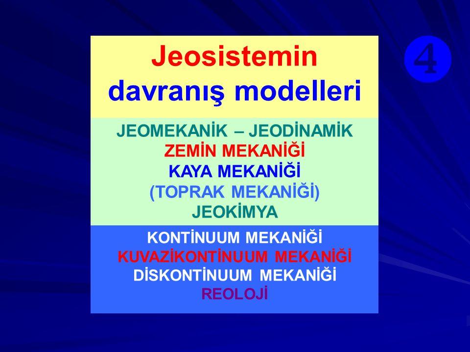  Jeosistemin davranış modelleri JEOMEKANİK – JEODİNAMİK ZEMİN MEKANİĞİ KAYA MEKANİĞİ (TOPRAK MEKANİĞİ) JEOKİMYA KONTİNUUM MEKANİĞİ KUVAZİKONTİNUUM ME