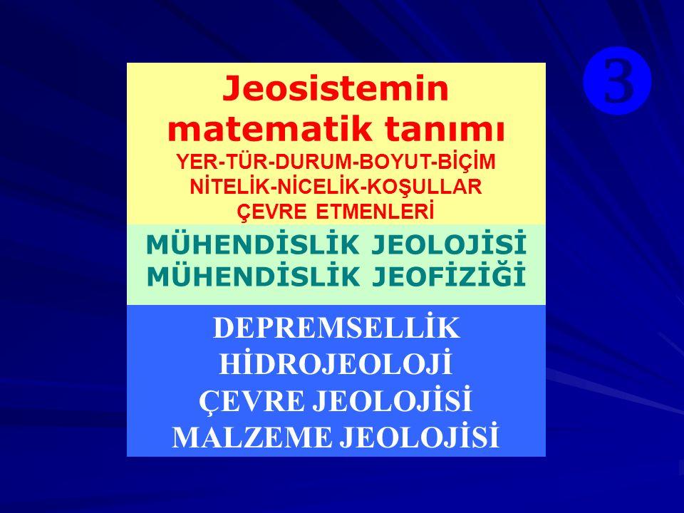 Jeosistemin matematik tanımı YER-TÜR-DURUM-BOYUT-BİÇİM NİTELİK-NİCELİK-KOŞULLAR ÇEVRE ETMENLERİ MÜHENDİSLİK JEOLOJİSİ MÜHENDİSLİK JEOFİZİĞİ DEPREMSELL