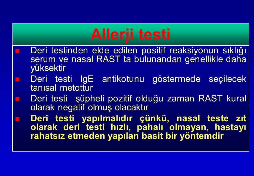 Deri testinden elde edilen positif reaksiyonun sıklığı serum ve nasal RAST ta bulunandan genellikle daha yüksektir Deri testinden elde edilen positif