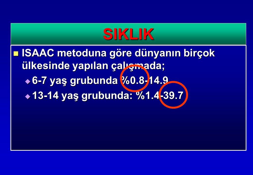 SIKLIK ISAAC metoduna göre dünyanın birçok ülkesinde yapılan çalışmada; ISAAC metoduna göre dünyanın birçok ülkesinde yapılan çalışmada;  6-7 yaş grubunda %0.8-14.9  13-14 yaş grubunda: %1.4-39.7