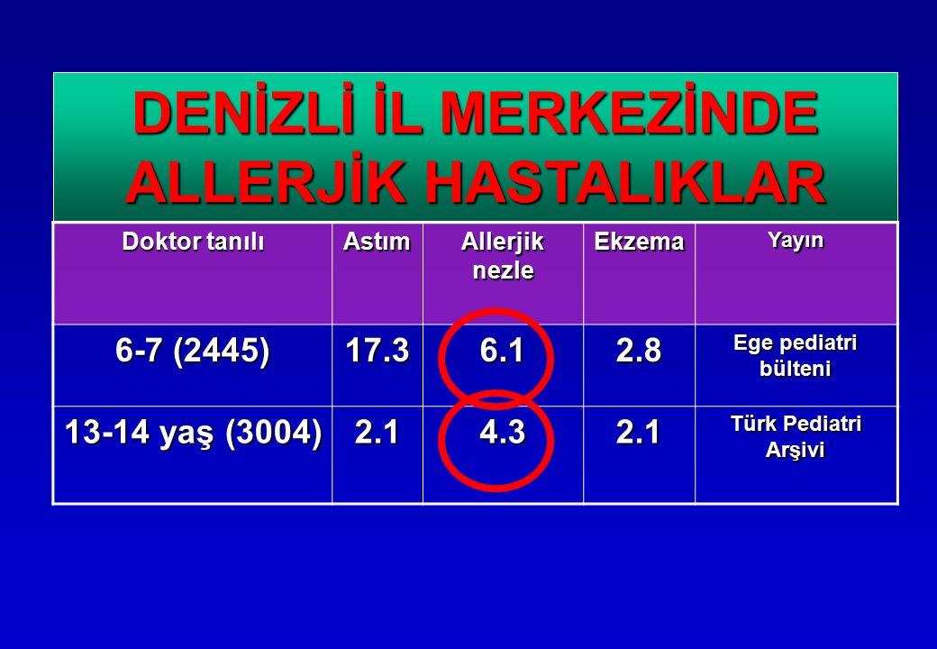 Hastamızın laboratuvar sonuçları Allerji deri testi (Ot ve hububat polenlerine karşı pozitif) Nazal smear: %12 eozinofil IgE: 250 IU/L (N:0-100)