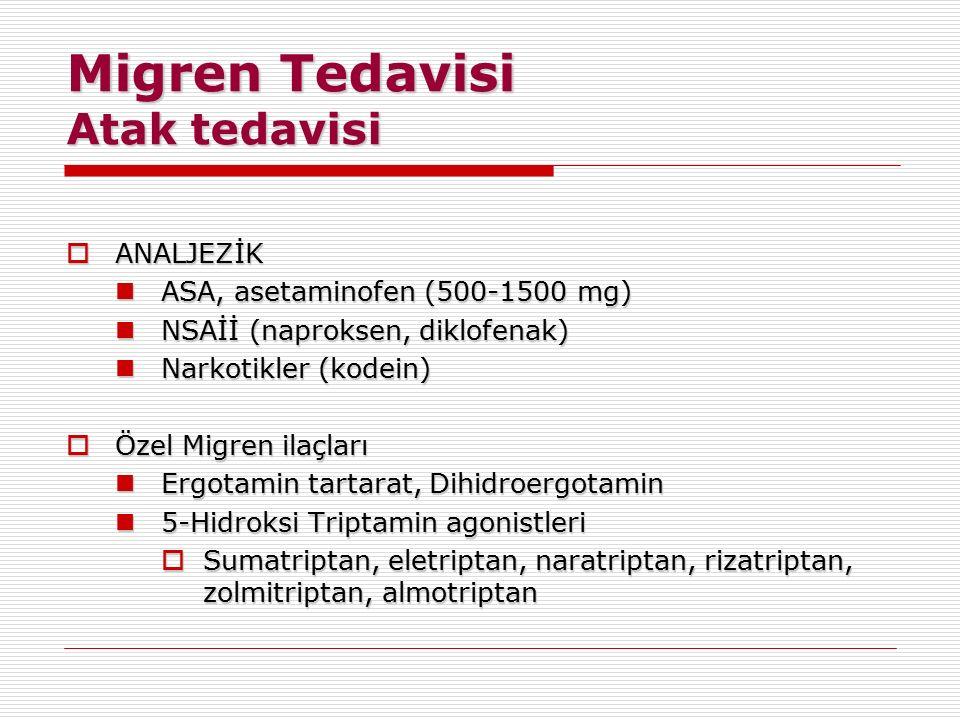 Migren Tedavisi Atak tedavisi  ANALJEZİK ASA, asetaminofen (500-1500 mg) ASA, asetaminofen (500-1500 mg) NSAİİ (naproksen, diklofenak) NSAİİ (naproks