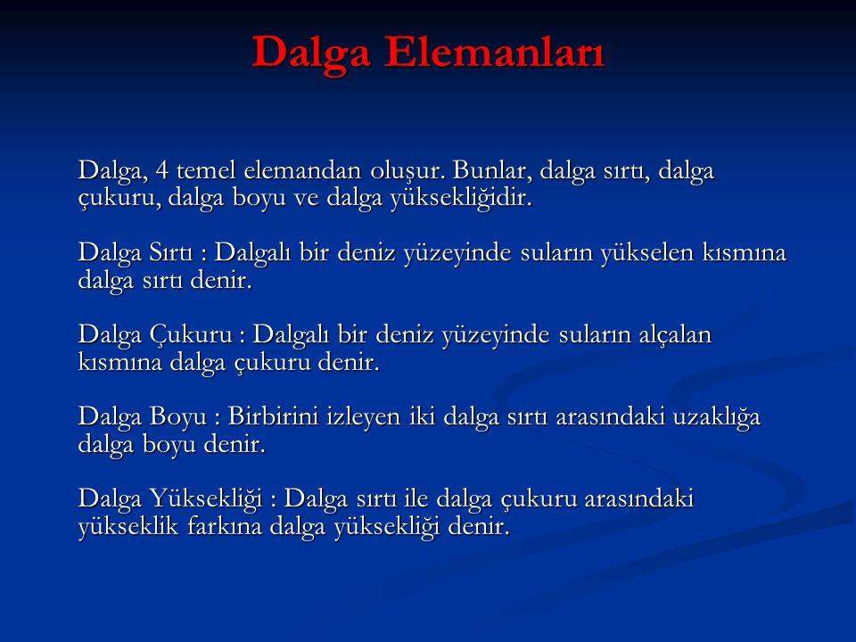 Dalga Elemanları Dalga, 4 temel elemandan oluşur. Bunlar, dalga sırtı, dalga çukuru, dalga boyu ve dalga yüksekliğidir. Dalga Sırtı : Dalgalı bir deni