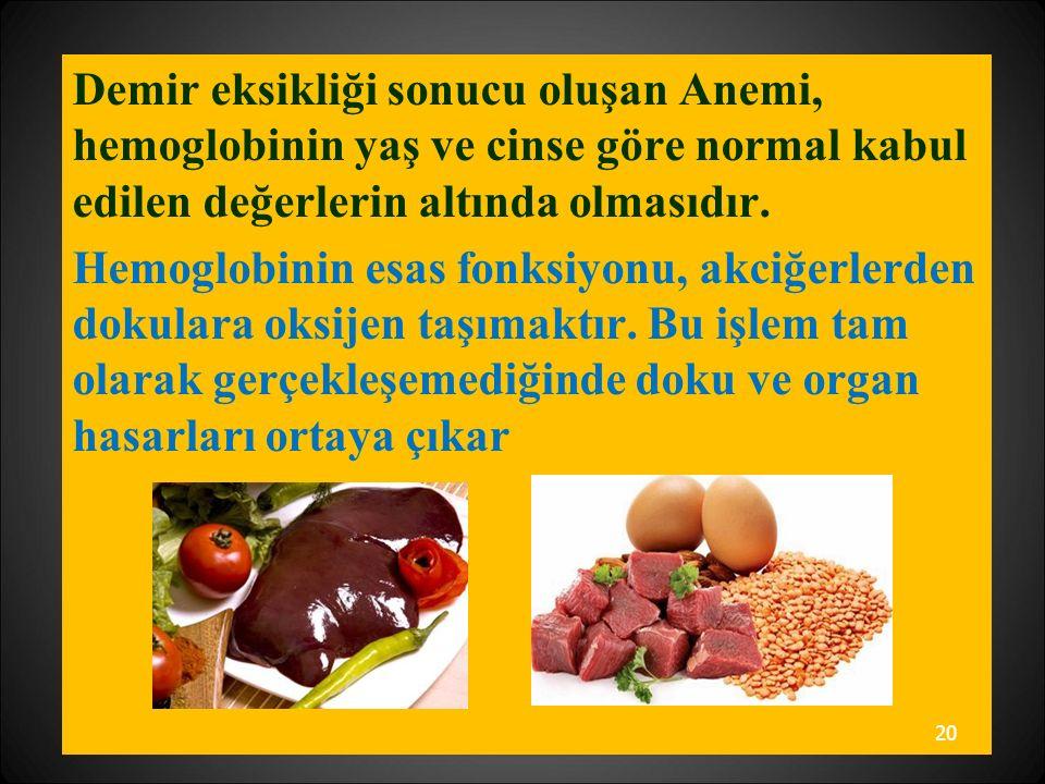Demir eksikliği sonucu oluşan Anemi, hemoglobinin yaş ve cinse göre normal kabul edilen değerlerin altında olmasıdır.