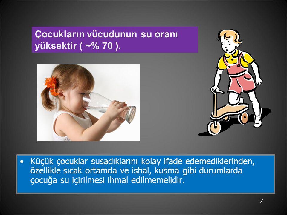 Küçük çocuklar susadıklarını kolay ifade edemediklerinden, özellikle sıcak ortamda ve ishal, kusma gibi durumlarda çocuğa su içirilmesi ihmal edilmemelidir.