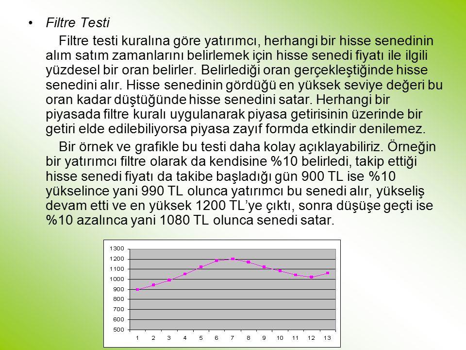 Filtre Testi Filtre testi kuralına göre yatırımcı, herhangi bir hisse senedinin alım satım zamanlarını belirlemek için hisse senedi fiyatı ile ilgili yüzdesel bir oran belirler.