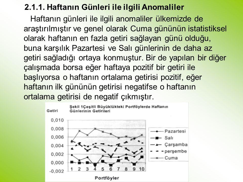 2.1.1. Haftanın Günleri ile ilgili Anomaliler Haftanın günleri ile ilgili anomaliler ülkemizde de araştırılmıştır ve genel olarak Cuma gününün istatis