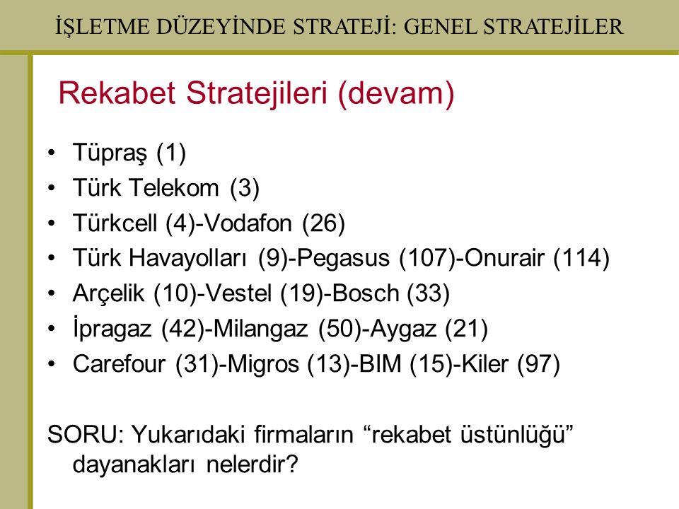 İŞLETME DÜZEYİNDE STRATEJİ: GENEL STRATEJİLER Rekabet Stratejileri (devam) Tüpraş (1) Türk Telekom (3) Türkcell (4)-Vodafon (26) Türk Havayolları (9)-Pegasus (107)-Onurair (114) Arçelik (10)-Vestel (19)-Bosch (33) İpragaz (42)-Milangaz (50)-Aygaz (21) Carefour (31)-Migros (13)-BIM (15)-Kiler (97) SORU: Yukarıdaki firmaların rekabet üstünlüğü dayanakları nelerdir?