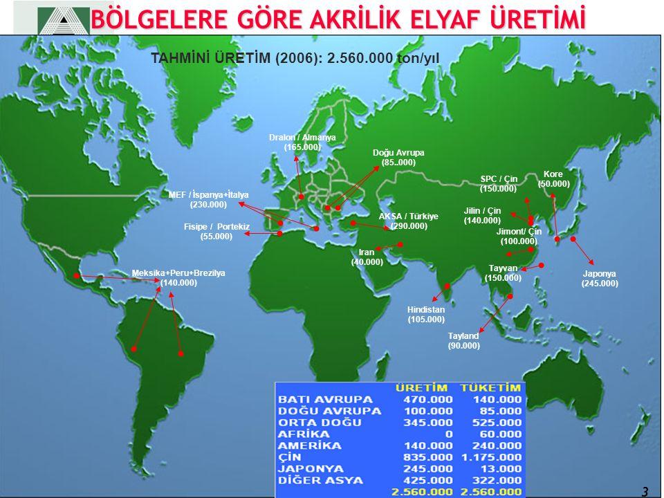 Dralon / Almanya (165.000) MEF / İspanya+İtalya (230.000) AKSA / Türkiye (290.000) Fisipe / Portekiz (55.000) Doğu Avrupa (85..000) Japonya (245.000) Meksika+Peru+Brezilya (140.000) Jimont/ Çin (100.000) Jilin / Çin (140.000) Hindistan (105.000) Tayland (90.000) Tayvan (150.000) Kore (50.000) Iran (40.000) BÖLGELERE GÖRE AKRİLİK ELYAF ÜRETİMİ TAHMİNİ ÜRETİM (2006): 2.560.000 ton/yıl 3 SPC / Çin (150.000)