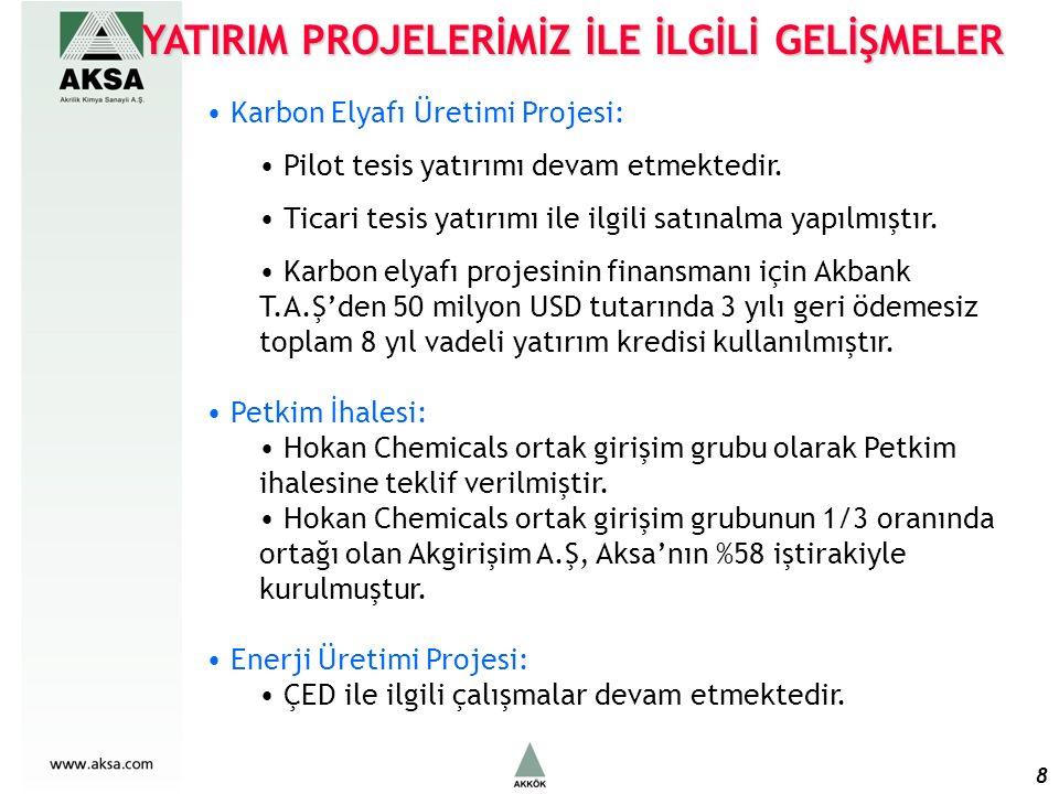 8 YATIRIM PROJELERİMİZ İLE İLGİLİ GELİŞMELER Karbon Elyafı Üretimi Projesi: Pilot tesis yatırımı devam etmektedir.