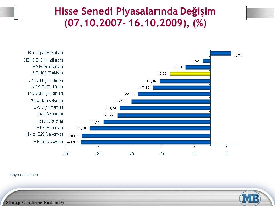 Strateji Geliştirme Başkanlığı Seçilmiş Ülke Politika Faizleri* Kaynak: Ülke Merkez Bankaları *Türkiye verisi 2009 yılı Ekim ayı itibarıyladır