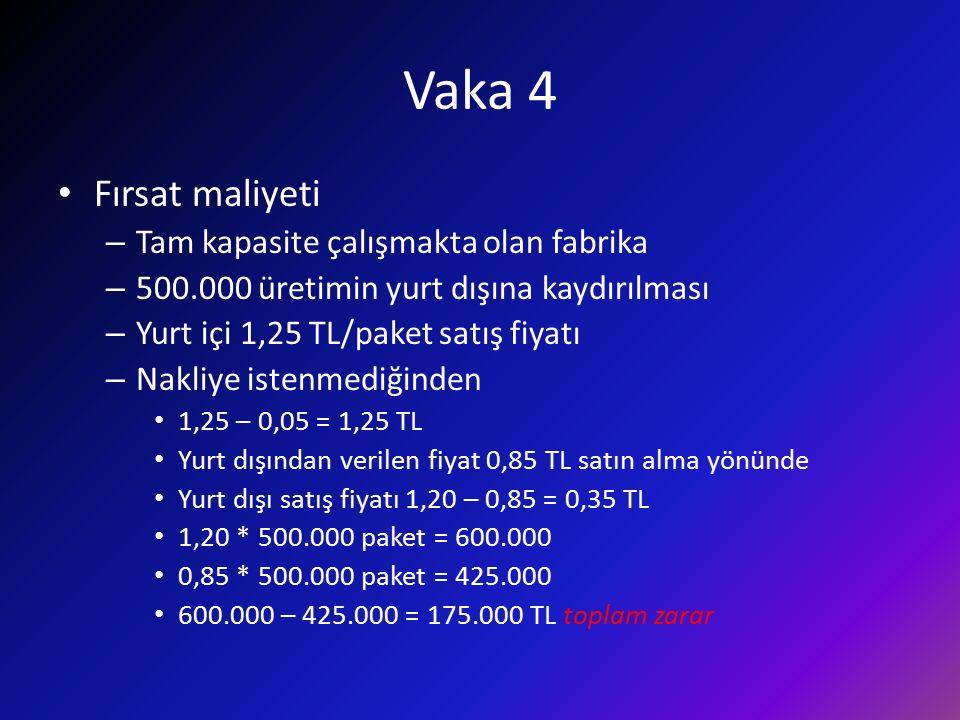 Vaka 4 Fırsat maliyeti – Tam kapasite çalışmakta olan fabrika – 500.000 üretimin yurt dışına kaydırılması – Yurt içi 1,25 TL/paket satış fiyatı – Nakliye istenmediğinden 1,25 – 0,05 = 1,25 TL Yurt dışından verilen fiyat 0,85 TL satın alma yönünde Yurt dışı satış fiyatı 1,20 – 0,85 = 0,35 TL 1,20 * 500.000 paket = 600.000 0,85 * 500.000 paket = 425.000 600.000 – 425.000 = 175.000 TL toplam zarar
