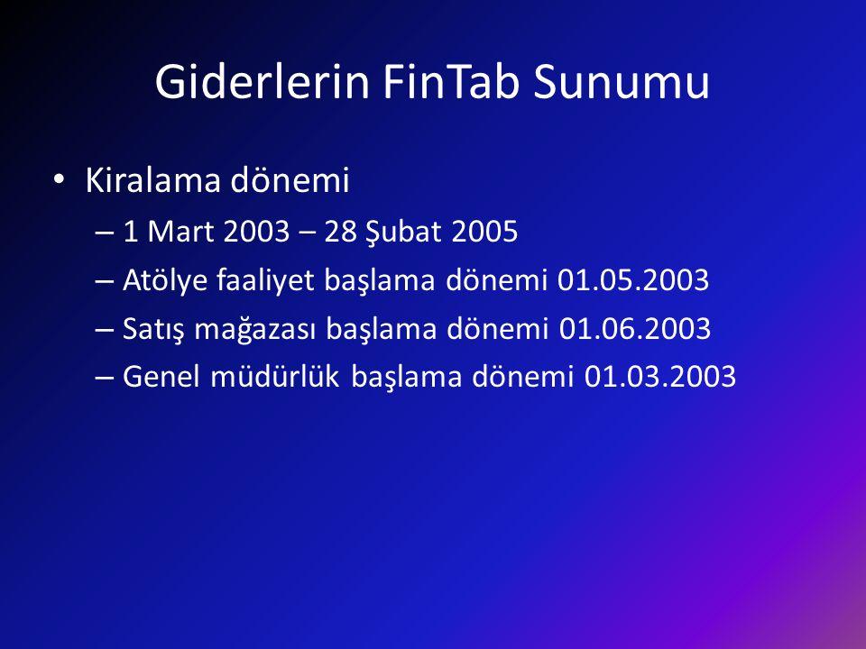 Giderlerin FinTab Sunumu Kiralama dönemi – 1 Mart 2003 – 28 Şubat 2005 – Atölye faaliyet başlama dönemi 01.05.2003 – Satış mağazası başlama dönemi 01.