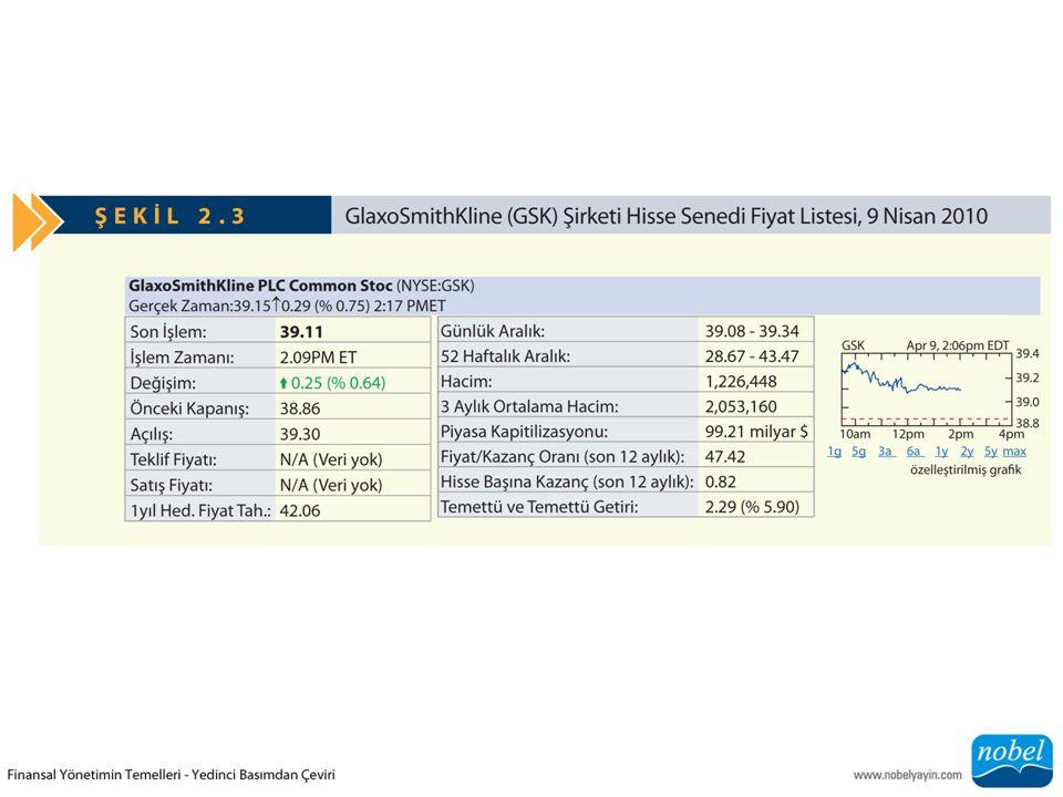2-6b Menkul Kıymet Piyasa Getirileri 1968 yılından bu yana yukarı doğru güçlü bir piyasa eğilimi oluşmuştur, ancak bu her yıl yukarı gittiği anlamına gelmemelidir.