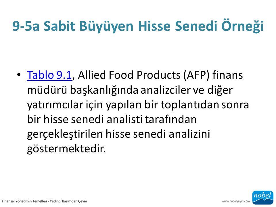 Tablo 9.1, Allied Food Products (AFP) finans müdürü başkanlığında analizciler ve diğer yatırımcılar için yapılan bir toplantıdan sonra bir hisse senedi analisti tarafından gerçekleştirilen hisse senedi analizini göstermektedir.