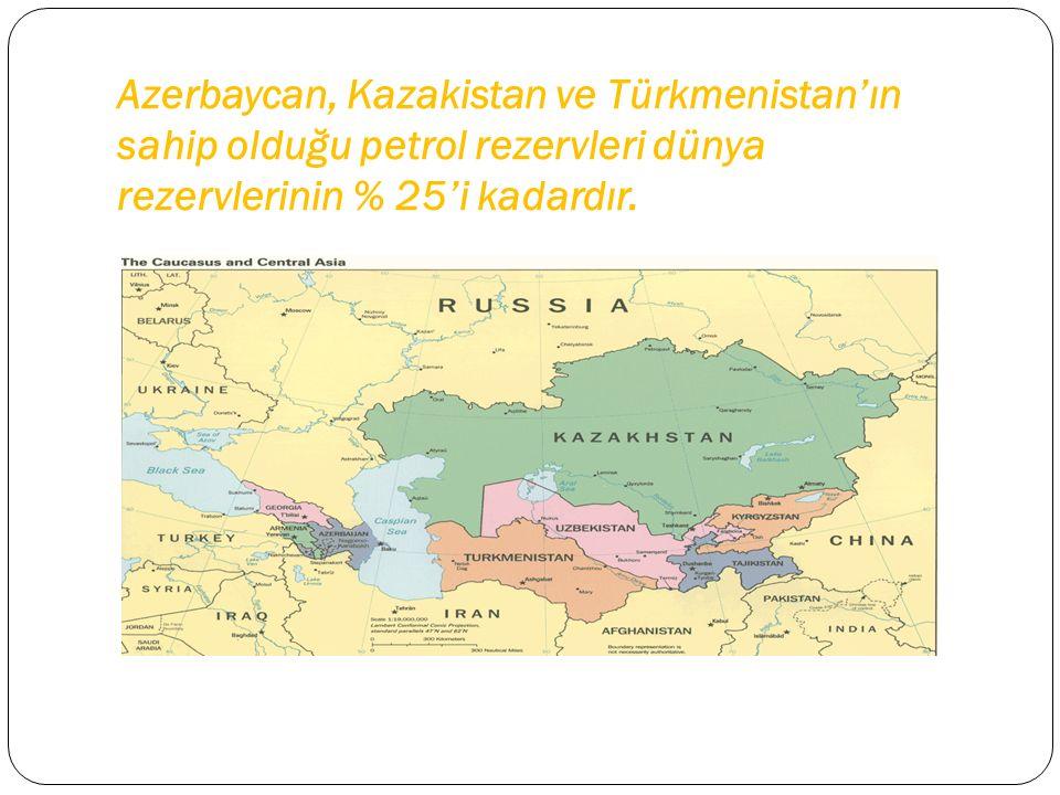 Azerbaycan, Kazakistan ve Türkmenistan'ın sahip olduğu petrol rezervleri dünya rezervlerinin % 25'i kadardır.