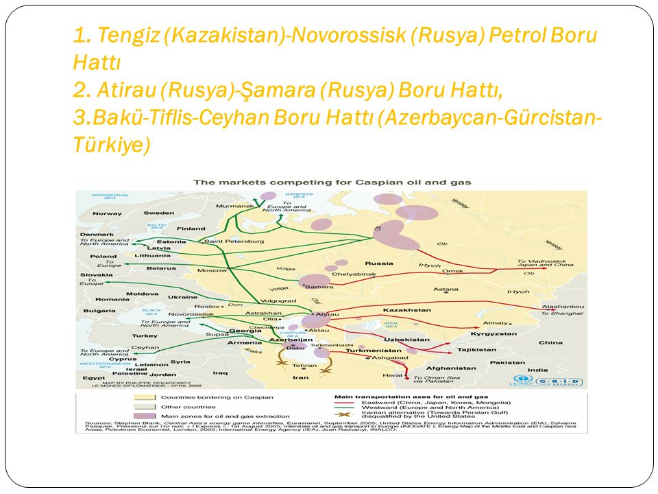 1. Tengiz (Kazakistan)-Novorossisk (Rusya) Petrol Boru Hattı 2. Atirau (Rusya)-Şamara (Rusya) Boru Hattı, 3.Bakü-Tiflis-Ceyhan Boru Hattı (Azerbaycan-