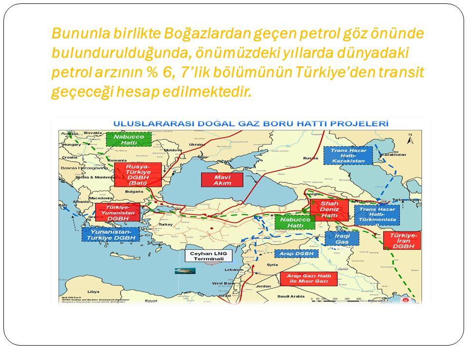 Bununla birlikte Boğazlardan geçen petrol göz önünde bulundurulduğunda, önümüzdeki yıllarda dünyadaki petrol arzının % 6, 7'lik bölümünün Türkiye'den transit geçeceği hesap edilmektedir.