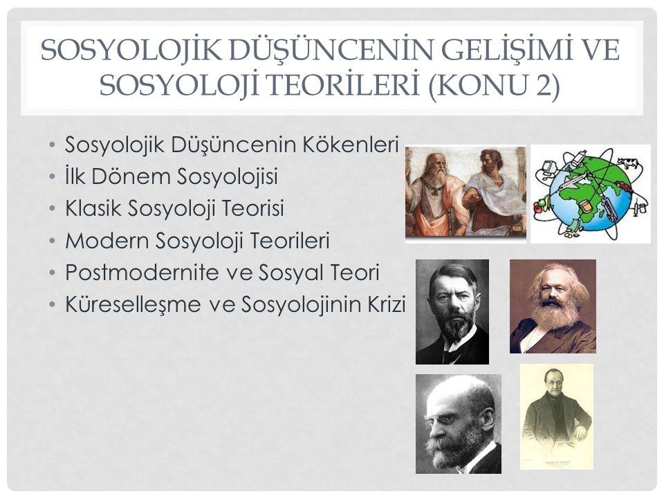 SOSYOLOJİK DÜŞÜNCENİN GELİŞİMİ VE SOSYOLOJİ TEORİLERİ (KONU 2) Sosyolojik Düşüncenin Kökenleri İlk Dönem Sosyolojisi Klasik Sosyoloji Teorisi Modern S