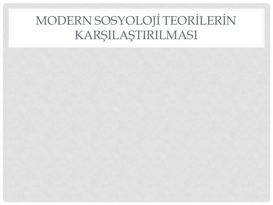 MODERN SOSYOLOJİ TEORİLERİN KARŞILAŞTIRILMASI
