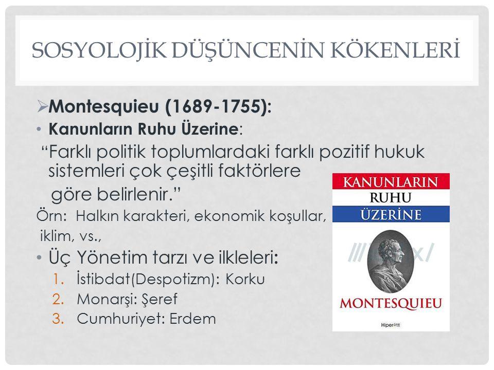 """SOSYOLOJİK DÜŞÜNCENİN KÖKENLERİ  Montesquieu (1689-1755): Kanunların Ruhu Üzerine : """" Farklı politik toplumlardaki farklı pozitif hukuk sistemleri ço"""