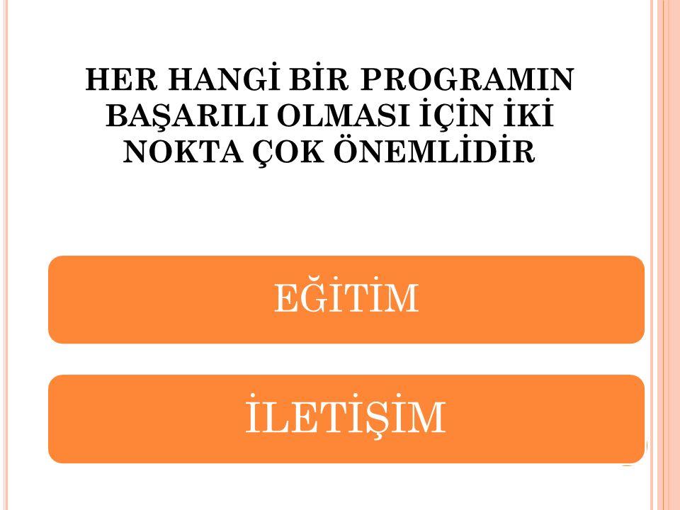 MESAFE Kırımlıoğlu N., Elçioğlu E., 2005