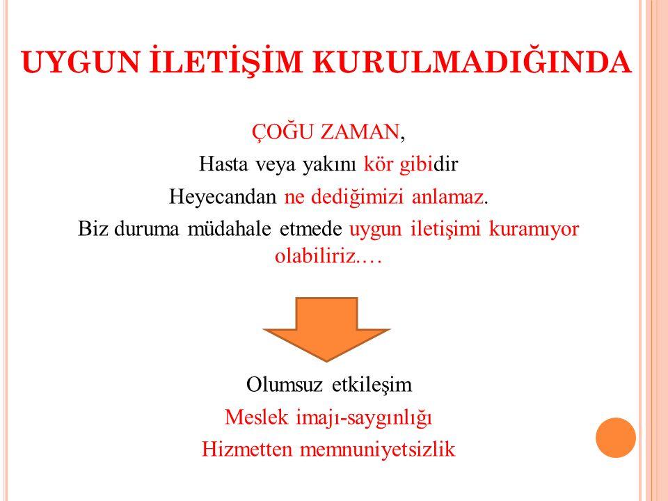 SAĞLIKTA İLETİŞİMİ MODELLERİ Maslow, A.H. (1943).