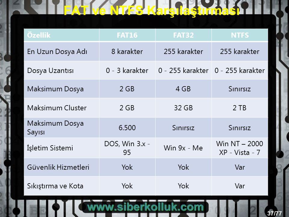 37/77 FAT ve NTFS Karşılaştırması ÖzellikFAT16FAT32NTFS En Uzun Dosya Adı8 karakter255 karakter Dosya Uzantısı0 - 3 karakter0 - 255 karakter Maksimum Dosya2 GB4 GBSınırsız Maksimum Cluster2 GB32 GB2 TB Maksimum Dosya Sayısı 6.500Sınırsız İşletim Sistemi DOS, Win 3.x - 95 Win 9x - Me Win NT – 2000 XP - Vista - 7 Güvenlik HizmetleriYok Var Sıkıştırma ve KotaYok Var