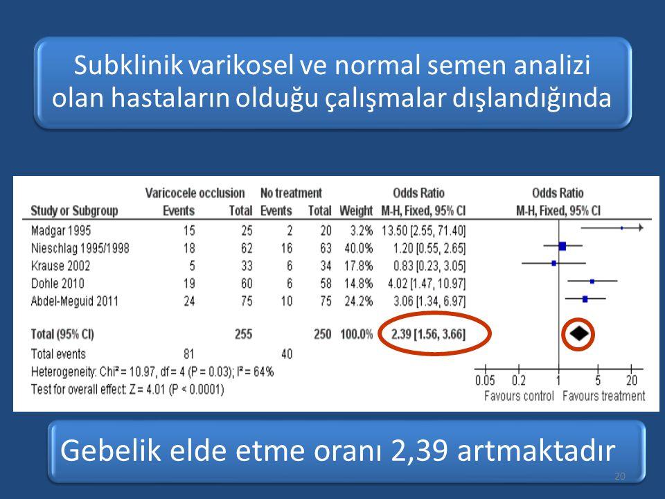 Subklinik varikosel ve normal semen analizi olan hastaların olduğu çalışmalar dışlandığında Gebelik elde etme oranı 2,39 artmaktadır 20