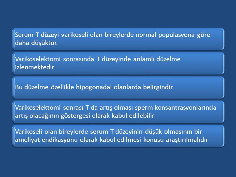 Serum T düzeyi varikoseli olan bireylerde normal populasyona göre daha düşüktür.