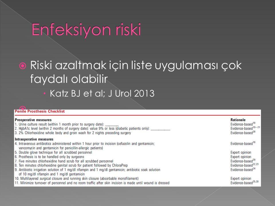  Riski azaltmak için liste uygulaması çok faydalı olabilir  Katz BJ et al; J Urol 2013 .