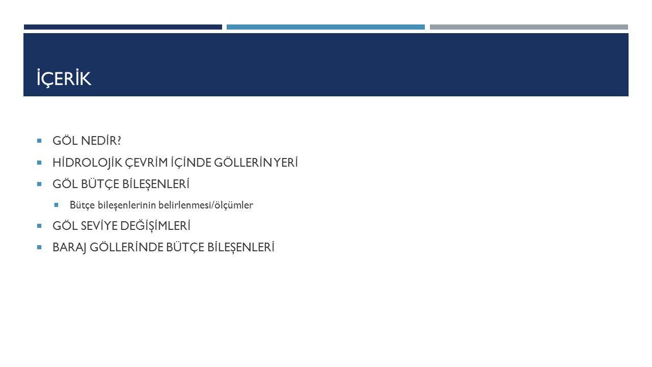 YERALTıSUYU !!.GÖL GÖZLEMLER İ _ YERALTıSUYU !!.