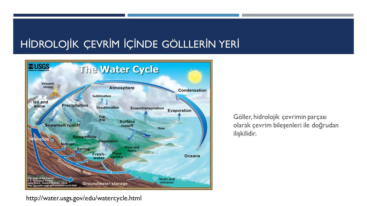 H İ DROLOJ İ K ÇEVR İ M İ Ç İ NDE GÖLLLER İ N YER İ Göller, hidrolojik çevrimin parçası olarak çevrim bileşenleri ile do ğ rudan ilişkilidir. http://w