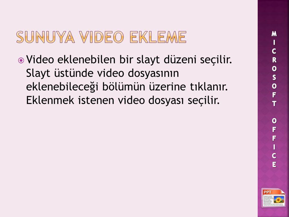  Video eklenebilen bir slayt düzeni seçilir.