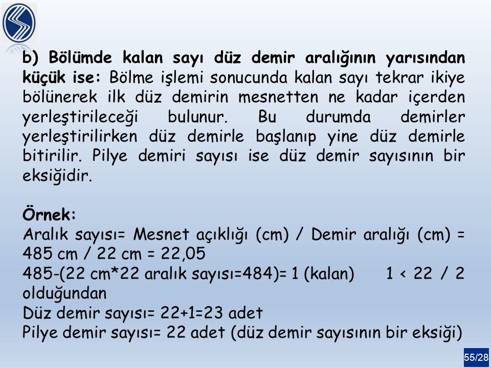 55/28 b) Bölümde kalan sayı düz demir aralığının yarısından küçük ise: Bölme işlemi sonucunda kalan sayı tekrar ikiye bölünerek ilk düz demirin mesnetten ne kadar içerden yerleştirileceği bulunur.