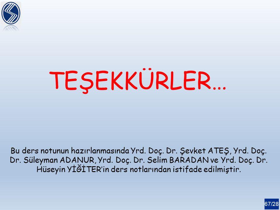 67/28 TEŞEKKÜRLER… Bu ders notunun hazırlanmasında Yrd. Doç. Dr. Şevket ATEŞ, Yrd. Doç. Dr. Süleyman ADANUR, Yrd. Doç. Dr. Selim BARADAN ve Yrd. Doç.