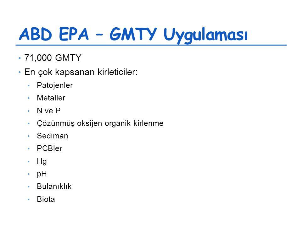 ABD EPA – GMTY Uygulaması 71,000 GMTY En çok kapsanan kirleticiler: Patojenler Metaller N ve P Çözünmüş oksijen-organik kirlenme Sediman PCBler Hg pH Bulanıklık Biota