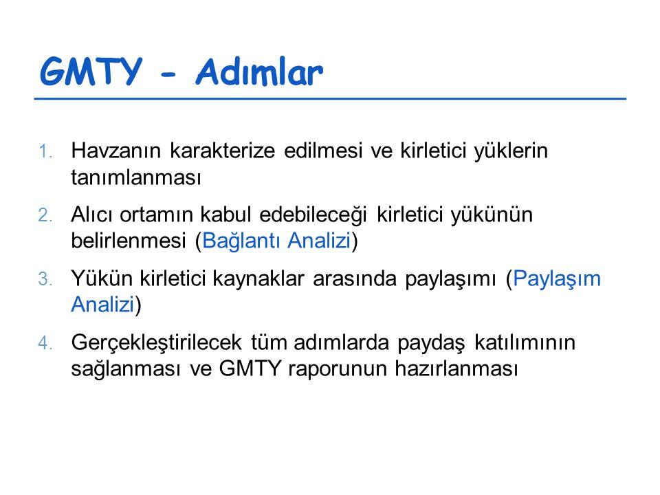 GMTY - Adımlar 1. Havzanın karakterize edilmesi ve kirletici yüklerin tanımlanması 2.