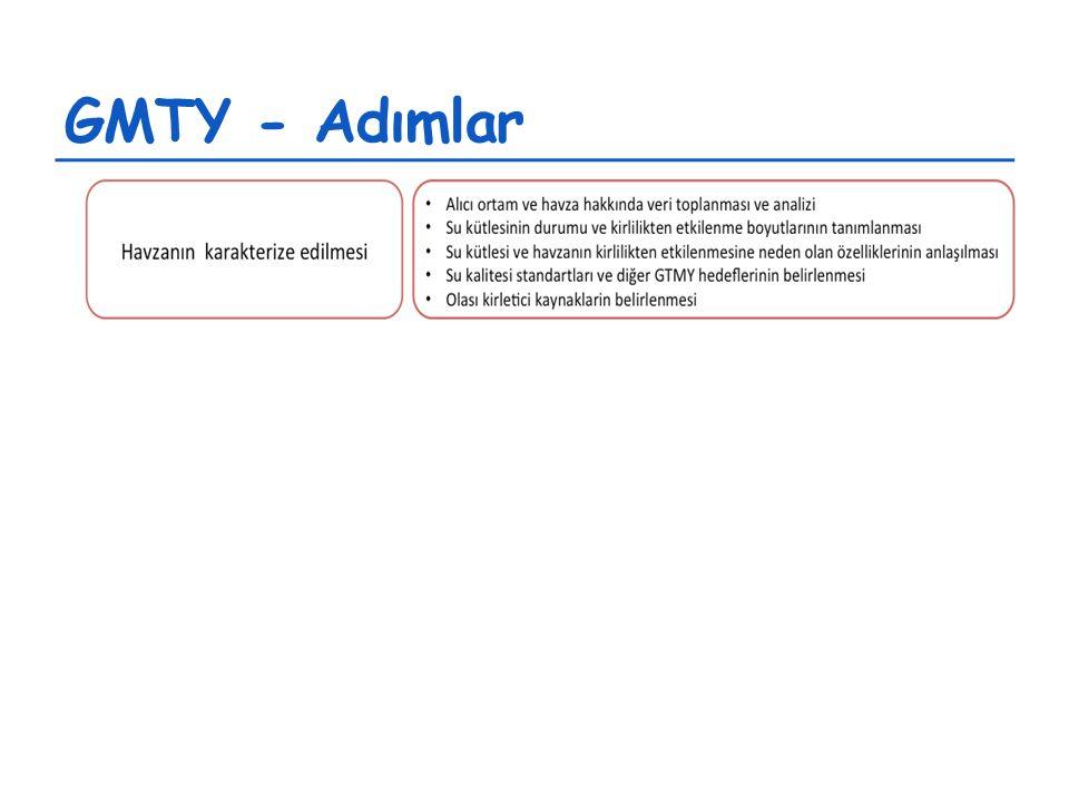 GMTY - Adımlar