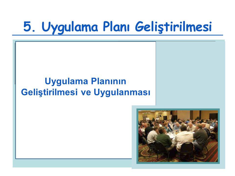 5. Uygulama Planı Geliştirilmesi Uygulama Planının Geliştirilmesi ve Uygulanması