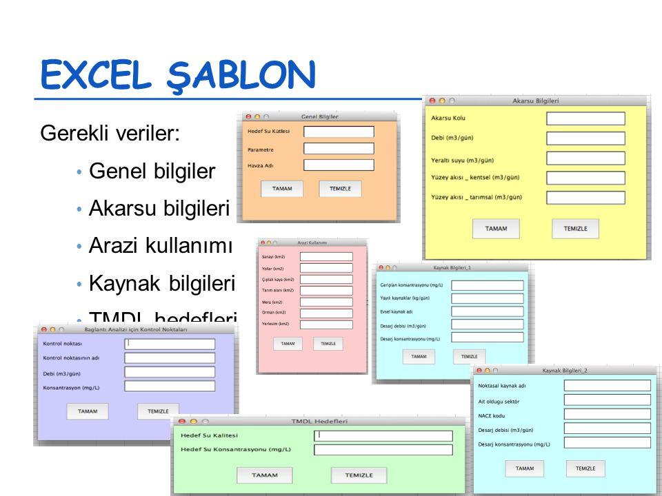 EXCEL ŞABLON Gerekli veriler: Genel bilgiler Akarsu bilgileri Arazi kullanımı Kaynak bilgileri TMDL hedefleri