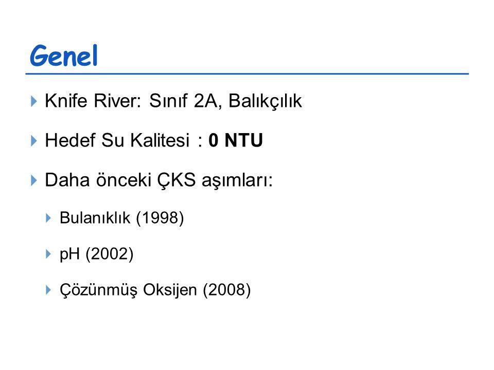 Genel  Knife River: Sınıf 2A, Balıkçılık  Hedef Su Kalitesi : 0 NTU  Daha önceki ÇKS aşımları:  Bulanıklık (1998)  pH (2002)  Çözünmüş Oksijen (2008)