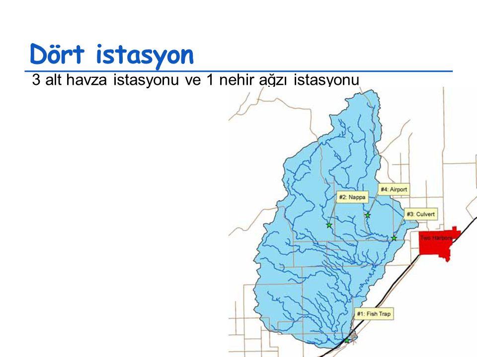 Dört istasyon 3 alt havza istasyonu ve 1 nehir ağzı istasyonu