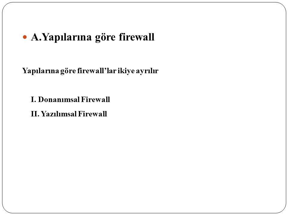 A.Yapılarına göre firewall Yapılarına göre firewall'lar ikiye ayrılır I. Donanımsal Firewall II. Yazılımsal Firewall
