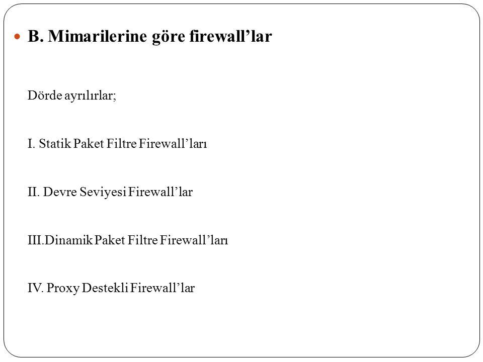 B. Mimarilerine göre firewall'lar Dörde ayrılırlar; I. Statik Paket Filtre Firewall'ları II. Devre Seviyesi Firewall'lar III.Dinamik Paket Filtre Fire