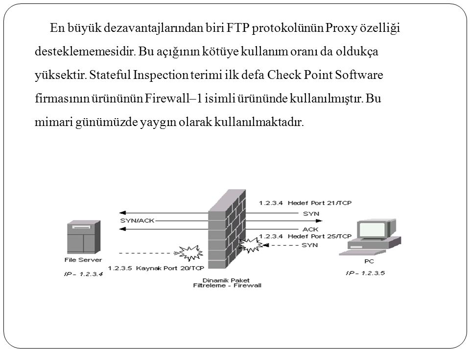 En büyük dezavantajlarından biri FTP protokolünün Proxy özelliği desteklememesidir. Bu açığının kötüye kullanım oranı da oldukça yüksektir. Stateful I