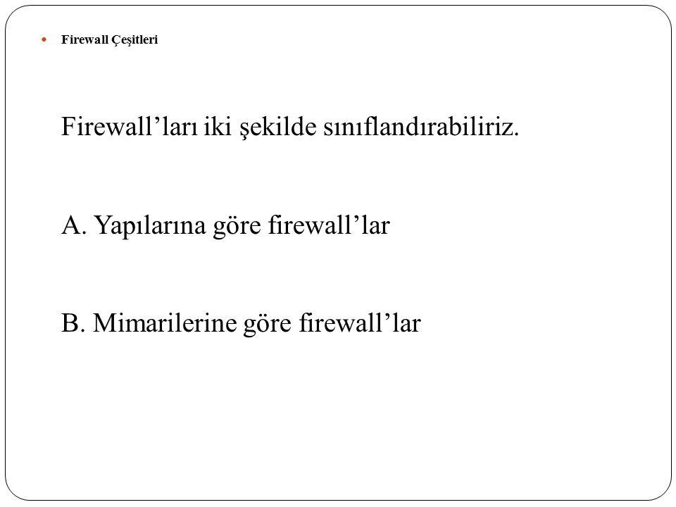 Firewall Çeşitleri Firewall'ları iki şekilde sınıflandırabiliriz. A. Yapılarına göre firewall'lar B. Mimarilerine göre firewall'lar